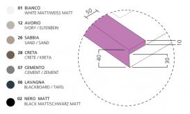 Душевой поддон Hatria Dedicato Edge L 1800x1000 мм SX/LT SOLITEX палитра на выбор Y5AT