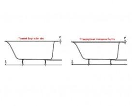 Ванна акриловая Geberit Tawa Slim rim 170х75 с ножками белый 554.121.01.1